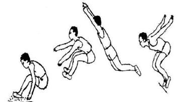 2018年西安中考体育立定跳远考试规则