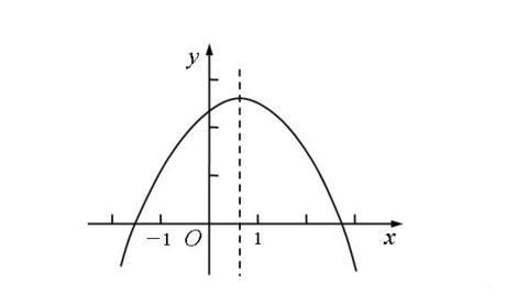 初中数学所有公式大全图解版