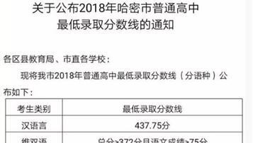 2018年哈密中考录取分数线公布 最低分:437.75