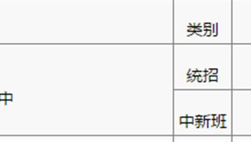 2018吉林一中中考录取分数线公布:统招608分