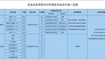 2018长治卫生学校招生计划