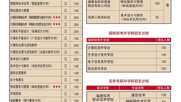 2018福建省邮电学校招生计划及简章