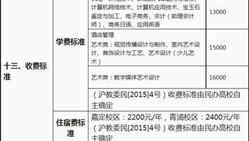 上海工商职业技术学校学费是多少及各专业收费标准