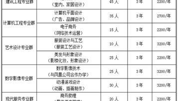 长春市第一中等专业学校学费是多少及各专业收费标准