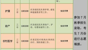 云南省玉溪卫生学校学费是多少及各专业收费标准
