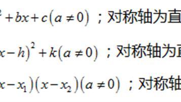 中考数学二次函数经典例题 2019冲刺中考必备