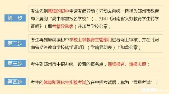 鄭州中考學籍戶籍對志愿填報的影響
