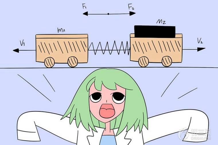 物理学习方法:初二怎样才能学好物理 逆袭学霸的绝招