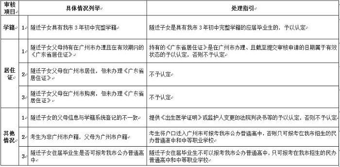 2019广州异地中考报名资格条件认定情况