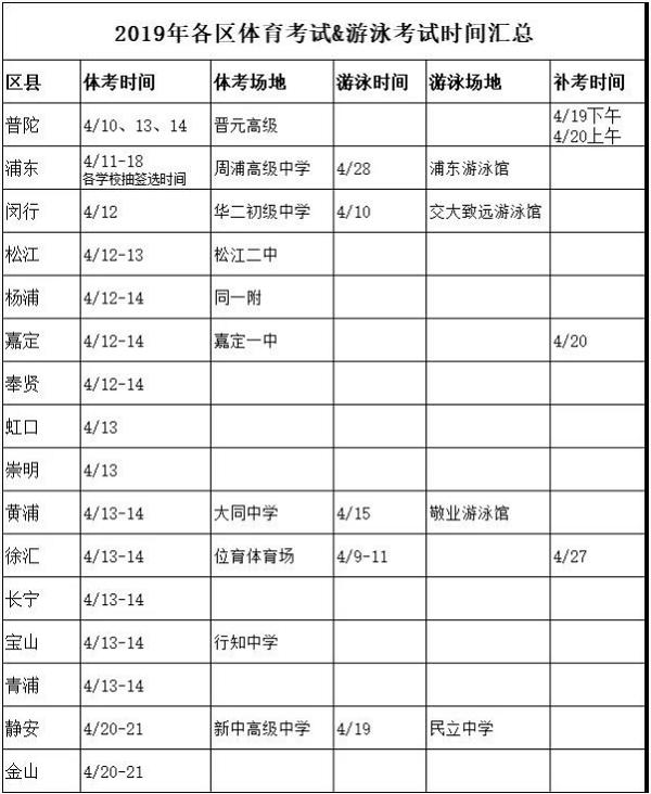 2019上海中考体育什么时候考