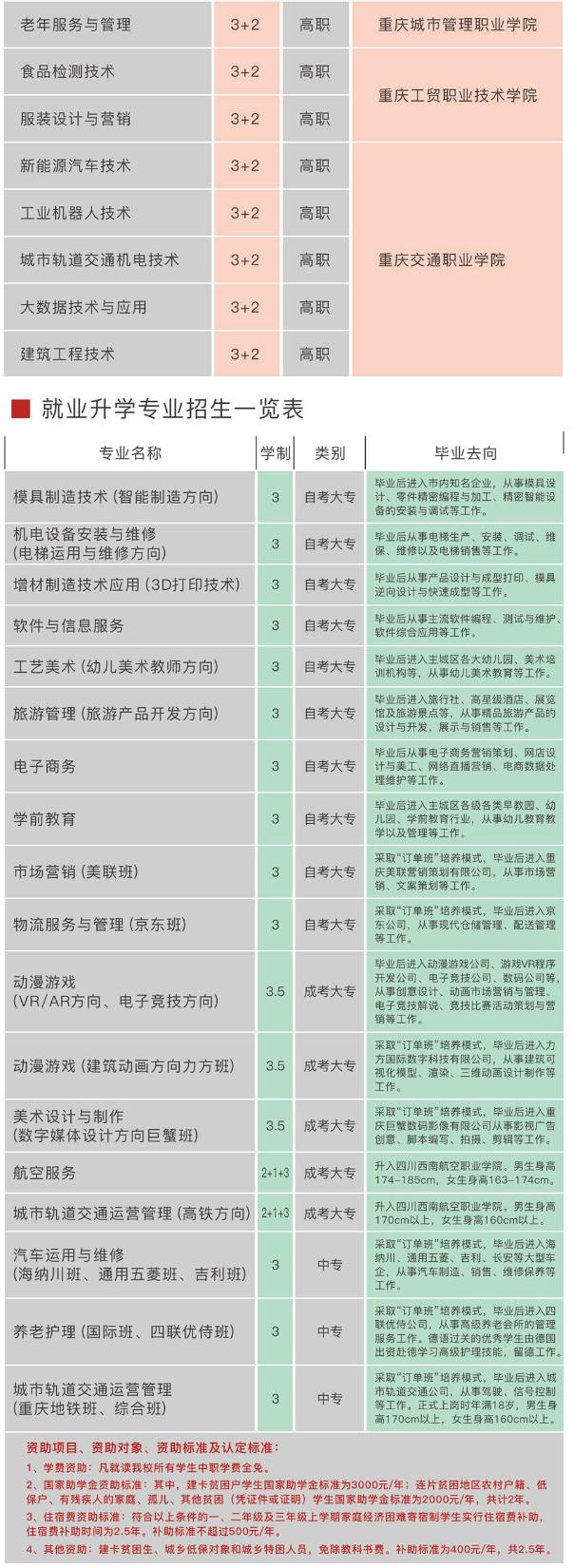 2019重庆轻工业学校招生简章