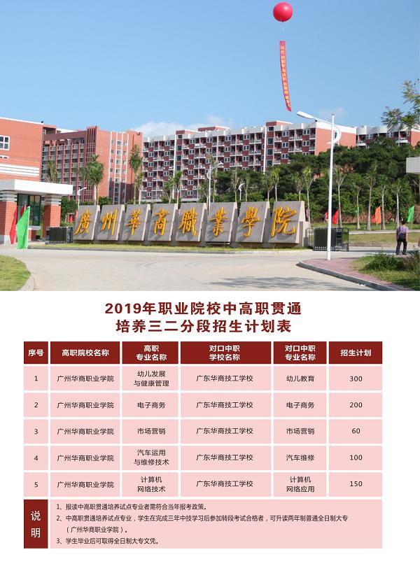 2019广东华商技工学校招生简章