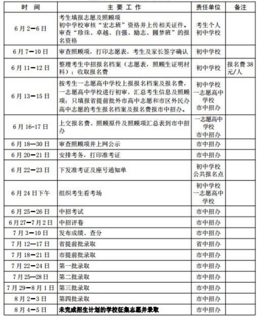 2019年河南開封志愿填報時間.jpg