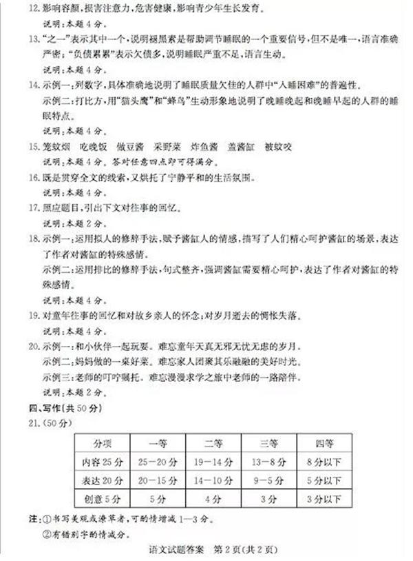 2019山東聊城中考語文試題及答案