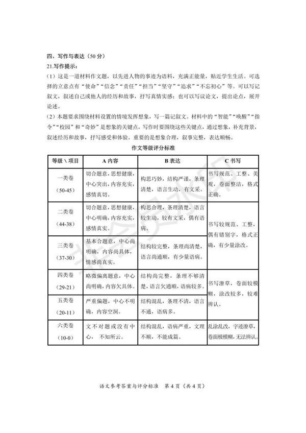 2019海口中考語文試題及答案
