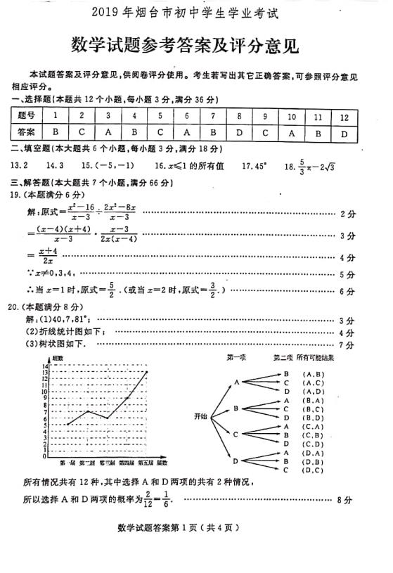 2019年山東煙臺中考數學真題及答案【圖片版】9.png