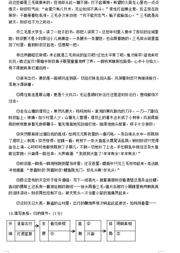 2019年山東煙臺中考語文真題答案【圖片版】8.png