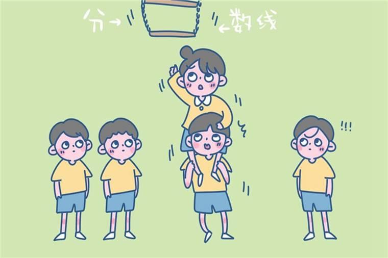 2019上海浦东新区中考各高中录取分数线