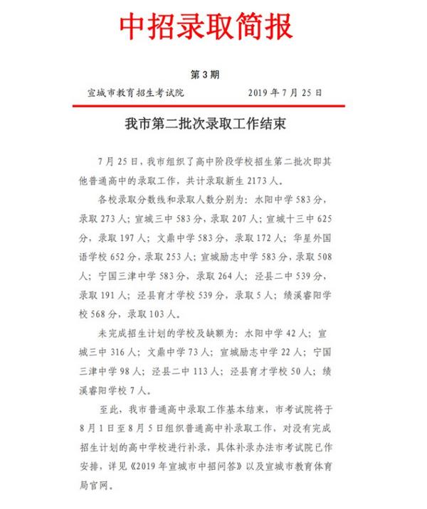 2019年安徽宣城中考第二批次錄取分數線及錄取人數
