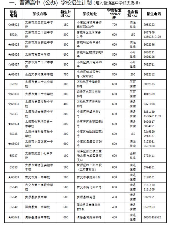 2019年中考山西太原普通高中招生計劃