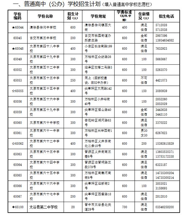 2019年中考山西太原普通高中招生计划