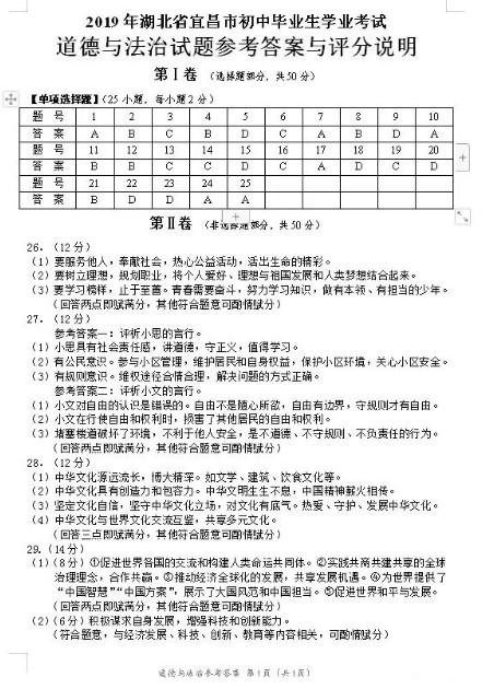 2019年湖北宜昌中考文綜真題及答案【圖片版】7.jpg