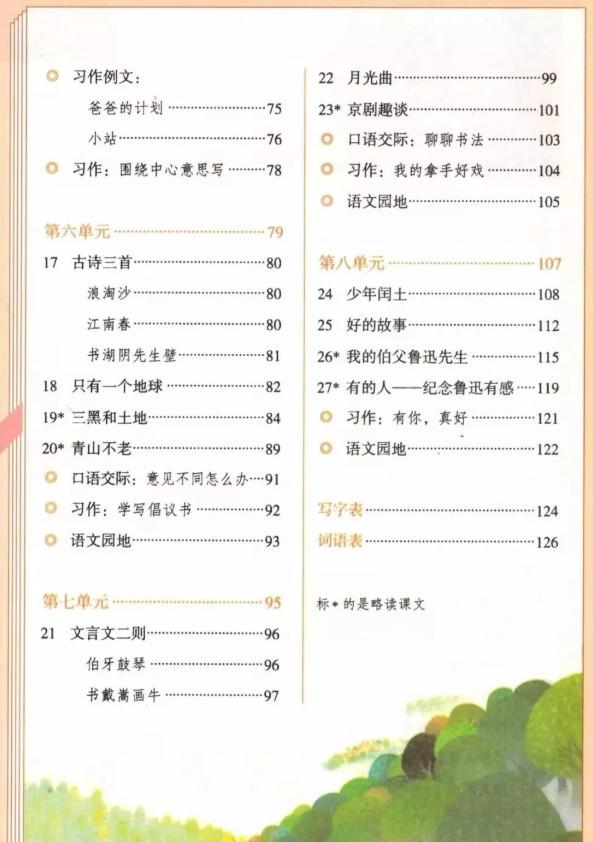 人教部编本六年级语文上册目录