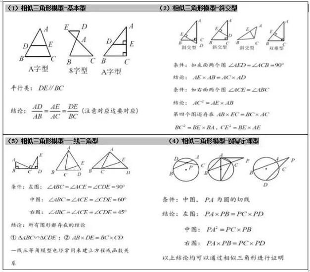 初中数学几何变换模型