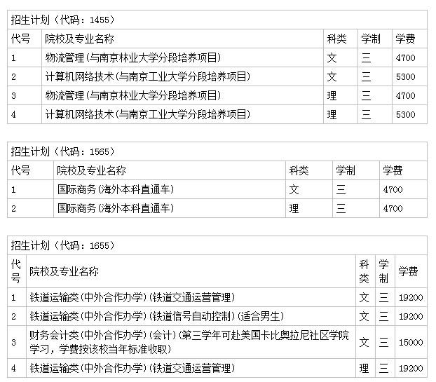 南京鐵道職業技術學校收費標準
