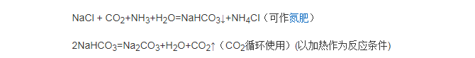 侯氏制碱法总反应方程式
