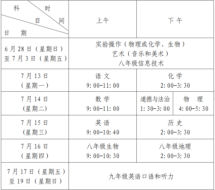 青島2020年中考時間