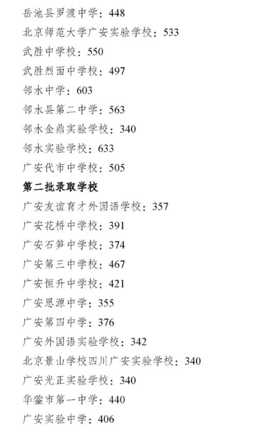 2019广安录取分数线