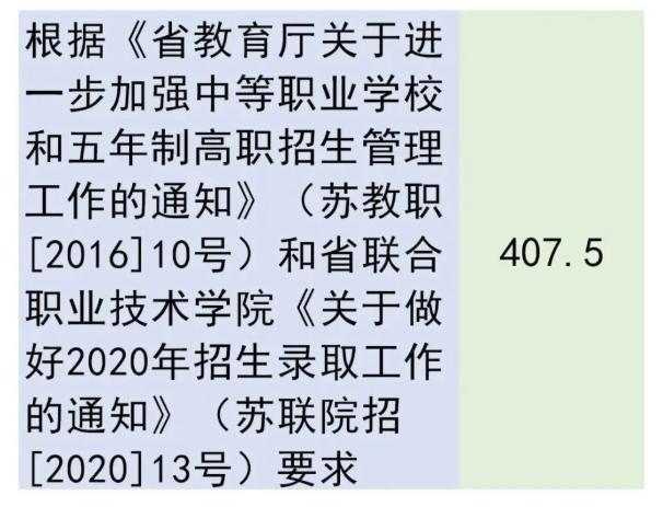 2020泰州中考录取分数线