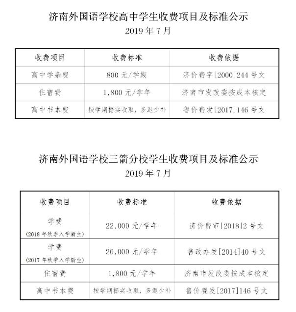 济南外国语高中部收费