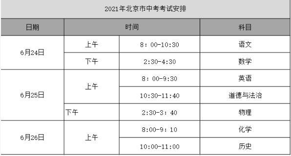 北京2021中考时间