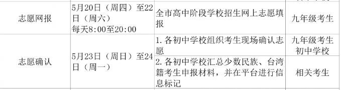 2021青島中考志愿填報時間