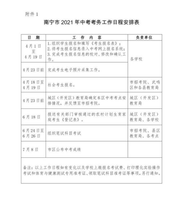 2021南寧中考成績查詢時間