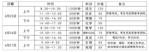 2021安阳中考时间及考试科目安排