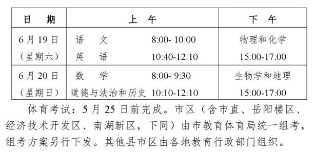 2021岳阳中考科目