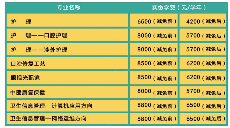 石家庄白求恩医学中等专业4155mg电子游戏学费