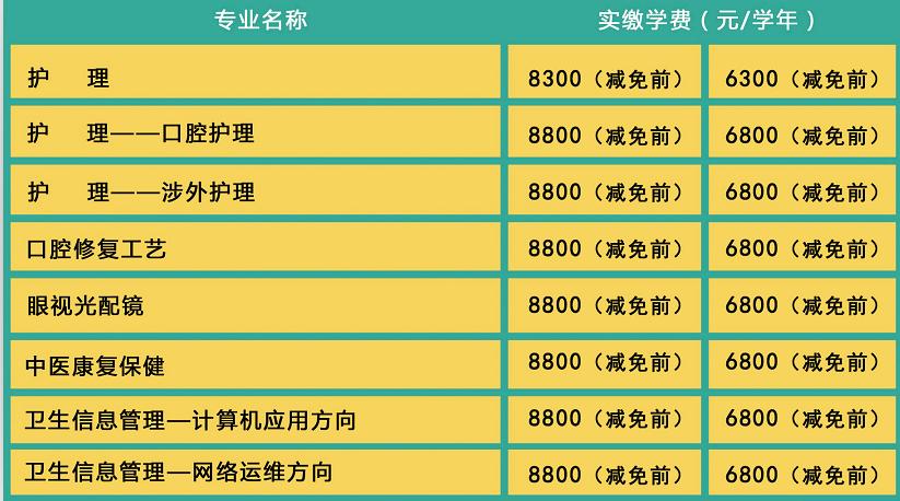 石家庄白求恩医学中等专业学校招生计划