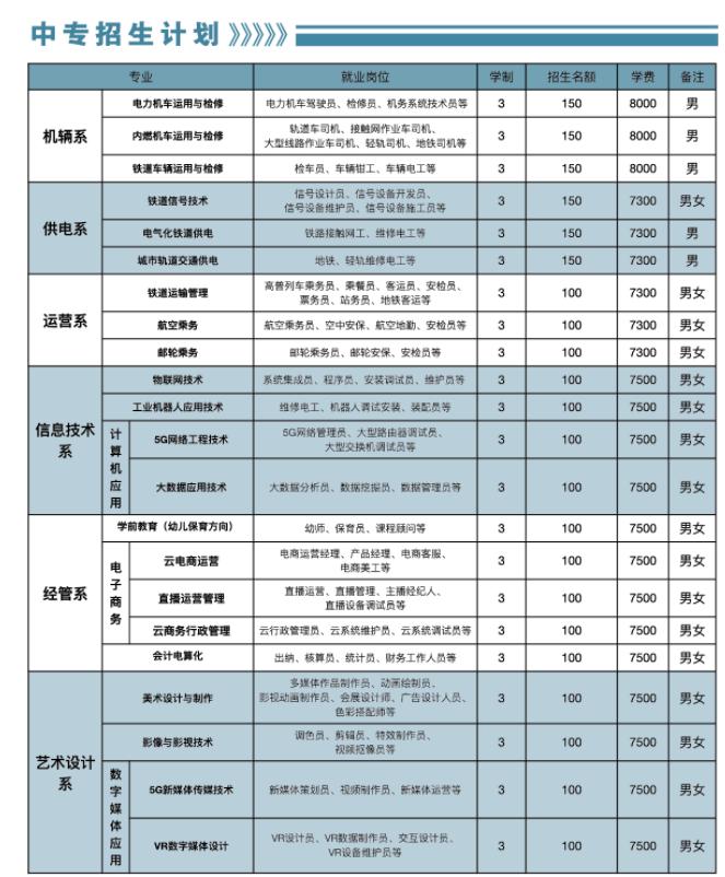 石家庄东华铁路学校招生简章