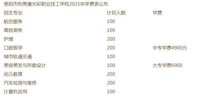 贵阳利美康光彩职业技工4155mg电子游戏招生专业