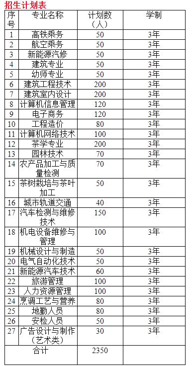 贵州省经济4155mg电子游戏招生