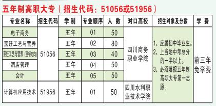 选择四川省商务学校五年制大专专业